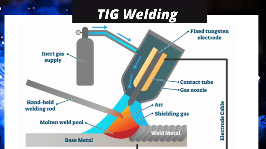 TIG welding 2021