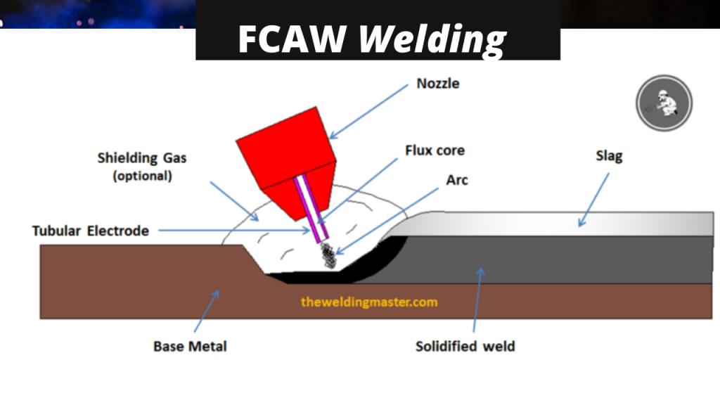 FCAW Welding 2021