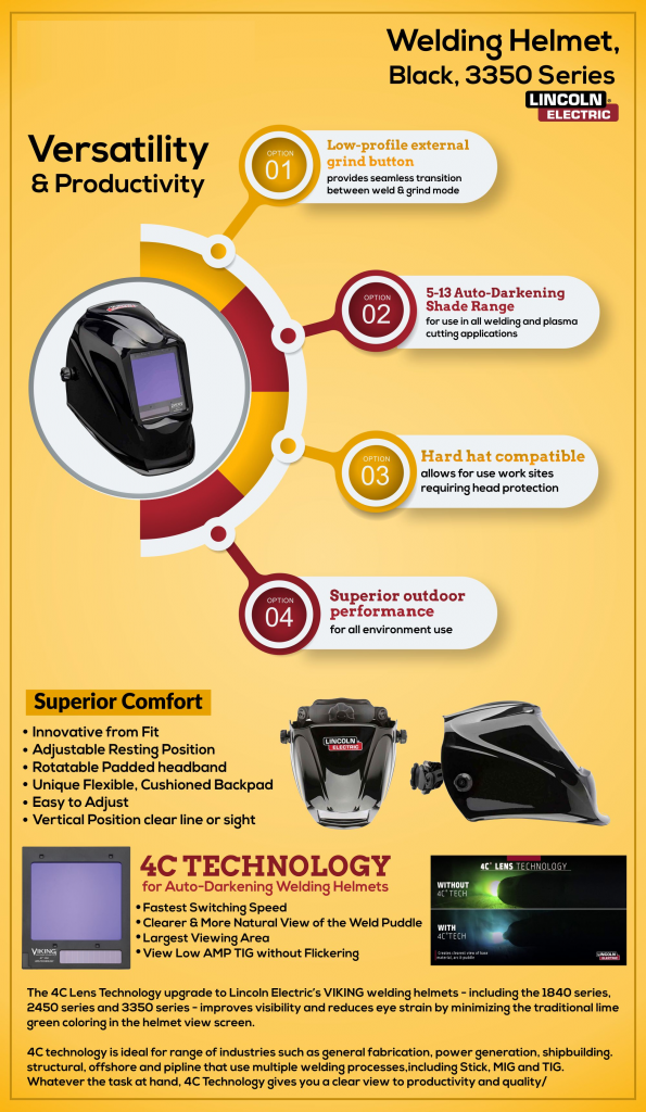 Lincoln Electric 3350 Welding Helmet : Our Choice and detailed infographic review